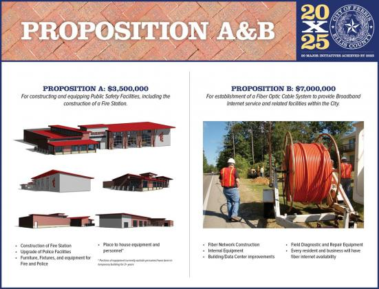 Ferris' Proposition A is for upgrading public safety facilities including a long-needed new fire station to move personnel and equipment out of the freeze-prone temporary buildings they have been occupying for over 3 years.